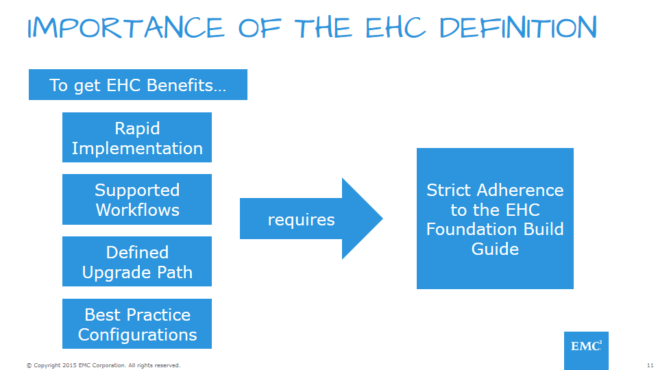 What is EHC v2
